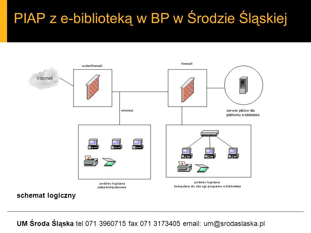PIAP z e-biblioteką w BP w Środzie Śląskiej UM Środa Śląska tel 071 3960715 fax 071 3173405 email: um@srodaslaska.pl schemat logiczny