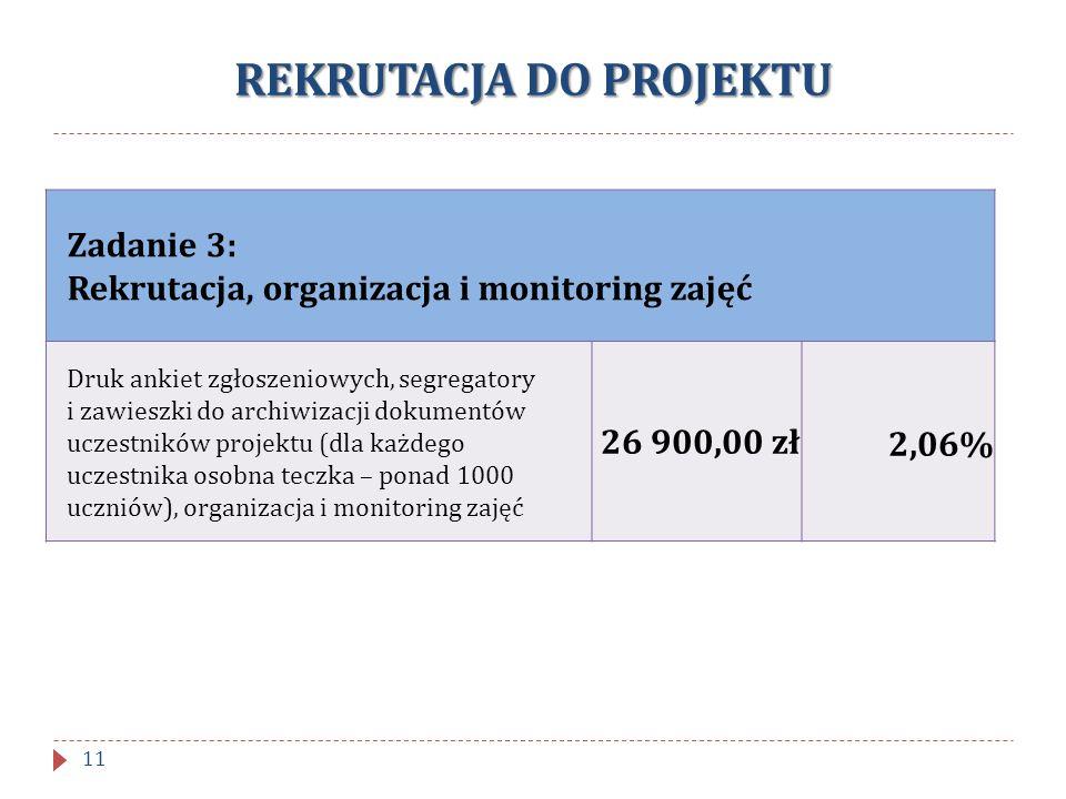 REKRUTACJA DO PROJEKTU Zadanie 3: Rekrutacja, organizacja i monitoring zajęć Druk ankiet zgłoszeniowych, segregatory i zawieszki do archiwizacji dokum
