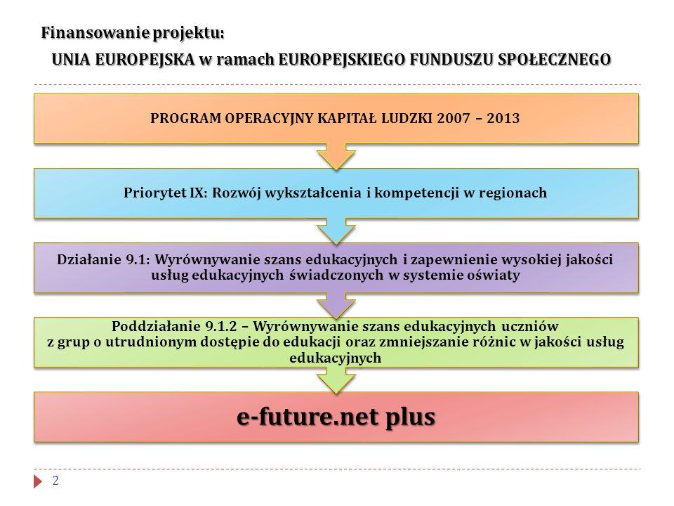 e-future.net plus Poddziałanie 9.1.2 – Wyrównywanie szans edukacyjnych uczniów z grup o utrudnionym dostępie do edukacji oraz zmniejszanie różnic w ja