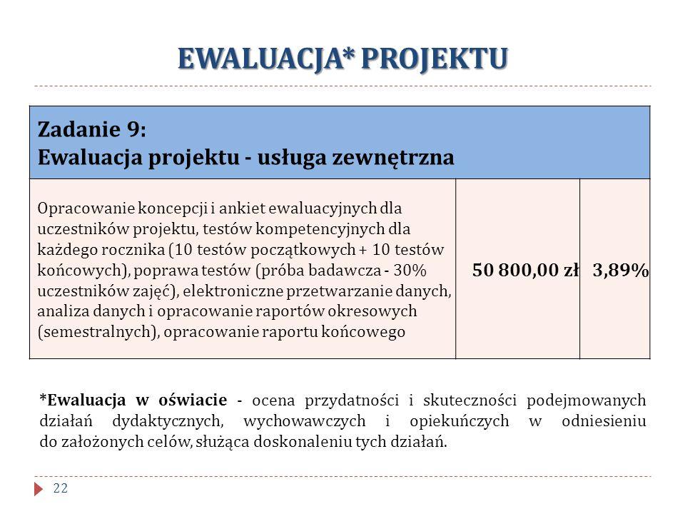 EWALUACJA* PROJEKTU Zadanie 9: Ewaluacja projektu - usługa zewnętrzna Opracowanie koncepcji i ankiet ewaluacyjnych dla uczestników projektu, testów ko
