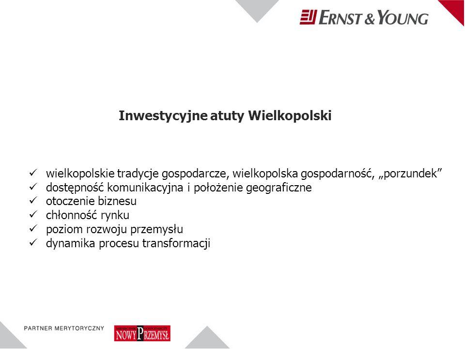 wielkopolskie tradycje gospodarcze, wielkopolska gospodarność, porzundek dostępność komunikacyjna i położenie geograficzne otoczenie biznesu chłonność rynku poziom rozwoju przemysłu dynamika procesu transformacji Inwestycyjne atuty Wielkopolski