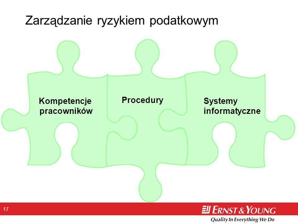 17 Zarządzanie ryzykiem podatkowym Kompetencje pracowników Procedury Systemy informatyczne