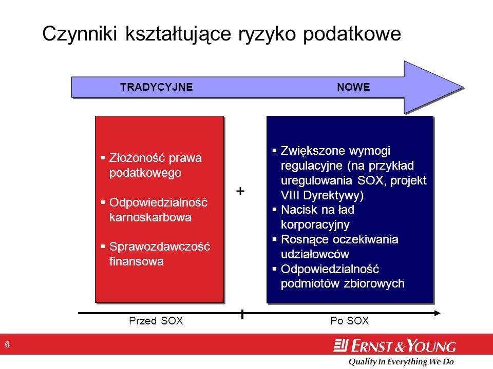 7 Źródła ryzyka podatkowego + Niestabilne prawo podatkowe Zmieniające się interpretacje prawa podatkowego (w tym orzeczenia sądów) Fiskalizm organów skarbowych Zmiany w innych przepisach prawa Zmienne uwarunkowania rynkowe Zewnętrzne Niewystarczające kompetencje pracowników Niewłaściwy i/lub niezdefiniowany podział obowiązków Brak jasnych i skutecznych wewnętrznych procedur podatkowych Brak wymiany informacji między działami finansowymi i merytorycznymi Braki w dokumentacji Brak zaangażowania działu podatkowego w operacje gospodarcze Niewykorzystany potencjał w zakresie funkcji podatkowych stosowanych systemów informatycznych Wewnętrzne +