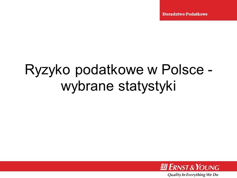 Doradztwo Podatkowe Ryzyko podatkowe w Polsce - wybrane statystyki