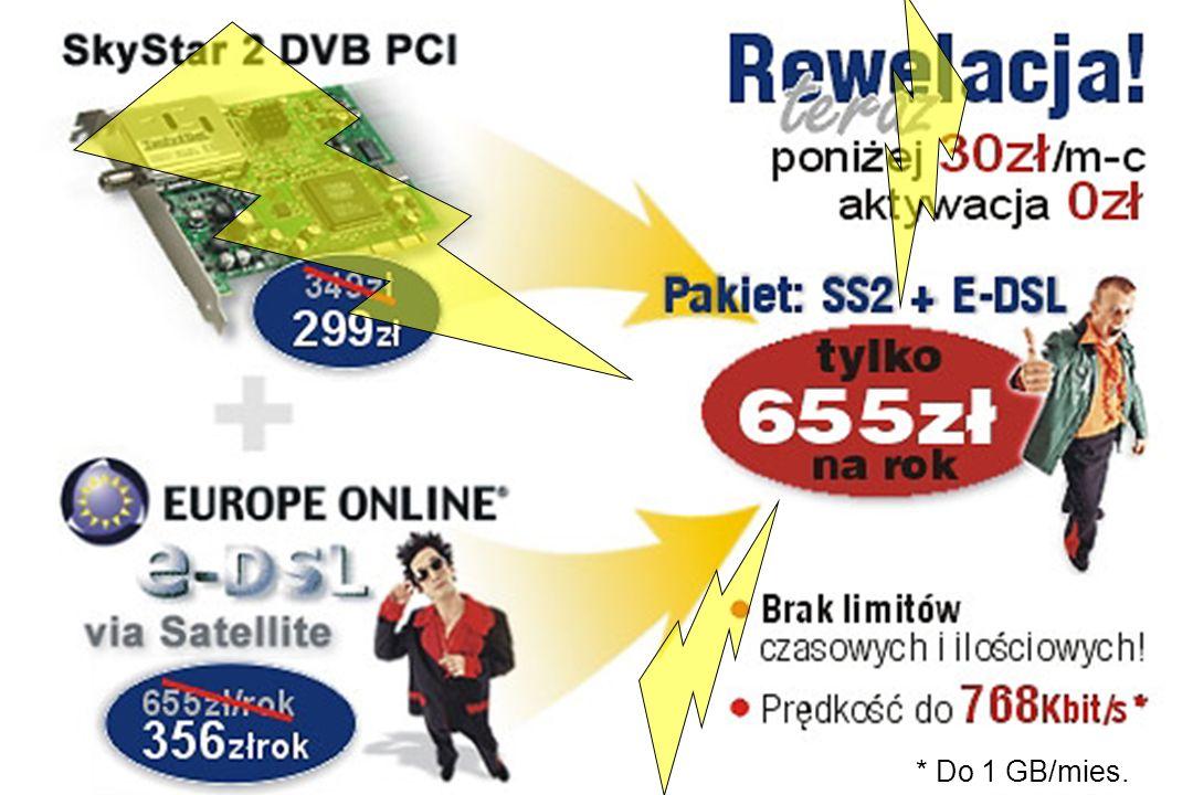 CO JEST POTRZEBNE: Karta DVB do połączenia z PC wraz z dołączonym oprogramowaniem Komputer klasy PC, Wykupiona usługa dostępu. modem (lub inne dowolne