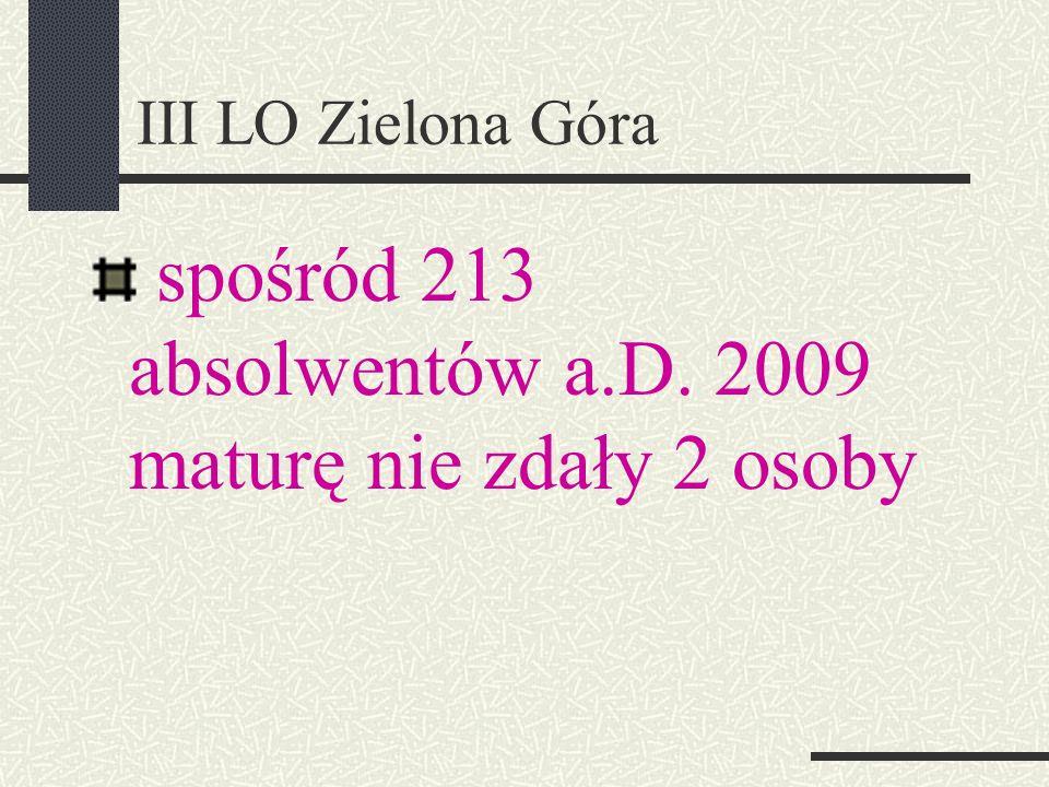 Analiza wyników matury 2009 Na slajdach zaprezentowane zostały wyniki z 10 najczęściej wybieranych przedmiotów z poziomu podstawowego i rozszerzonego, Współczynnik procentowy oznacza stosunek wyniku III LO do średniej miasta Zielona Góra (np.