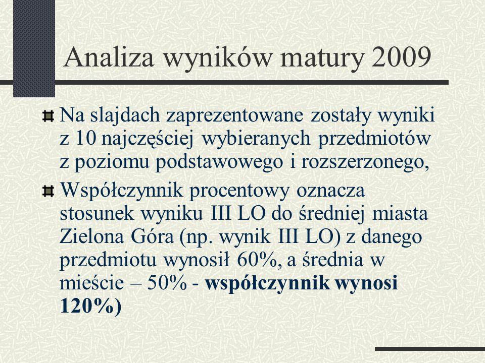 Analiza wyników matury 2009 Na slajdach zaprezentowane zostały wyniki z 10 najczęściej wybieranych przedmiotów z poziomu podstawowego i rozszerzonego,