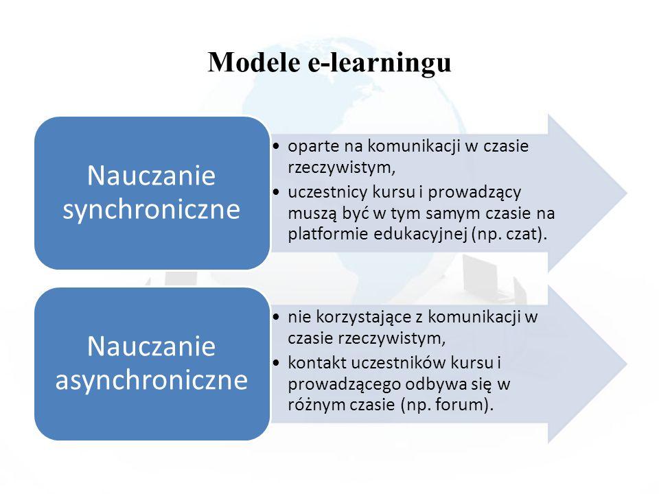 Modele e-learningu oparte na komunikacji w czasie rzeczywistym, uczestnicy kursu i prowadzący muszą być w tym samym czasie na platformie edukacyjnej (
