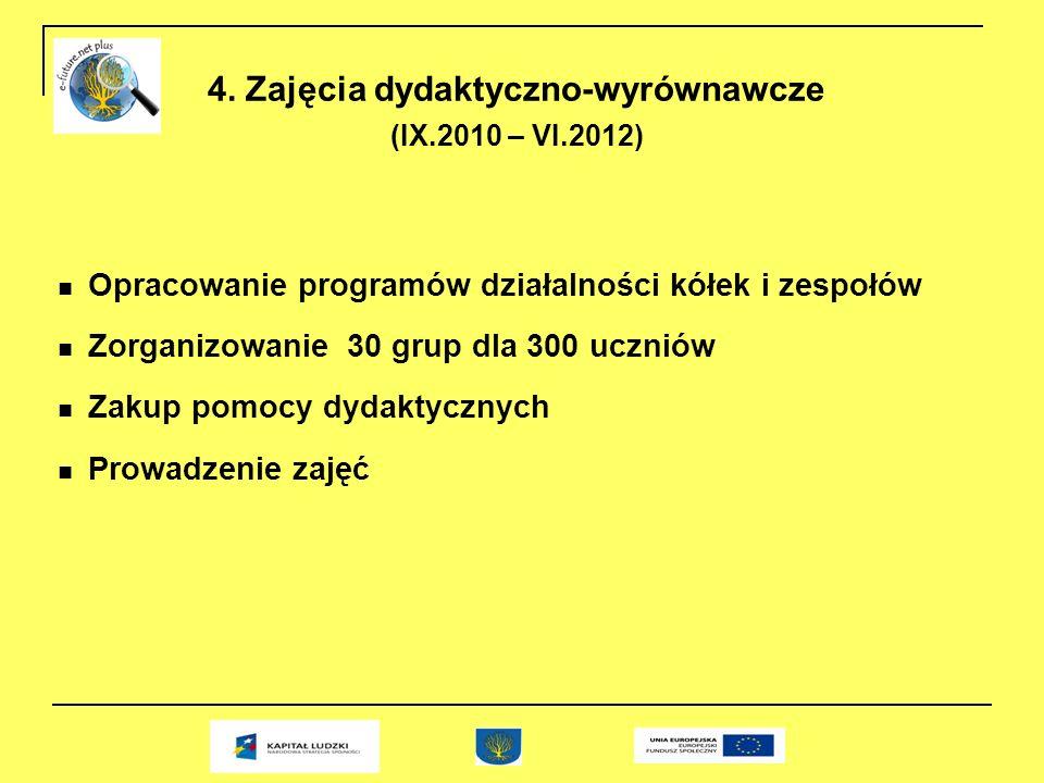 4. Zajęcia dydaktyczno-wyrównawcze (IX.2010 – VI.2012) Opracowanie programów działalności kółek i zespołów Zorganizowanie 30 grup dla 300 uczniów Zaku