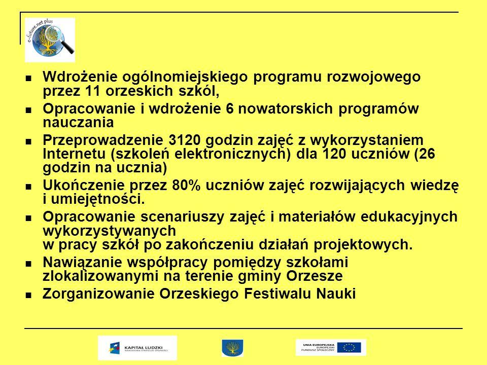 Wdrożenie ogólnomiejskiego programu rozwojowego przez 11 orzeskich szkól, Opracowanie i wdrożenie 6 nowatorskich programów nauczania Przeprowadzenie 3120 godzin zajęć z wykorzystaniem Internetu (szkoleń elektronicznych) dla 120 uczniów (26 godzin na ucznia) Ukończenie przez 80% uczniów zajęć rozwijających wiedzę i umiejętności.