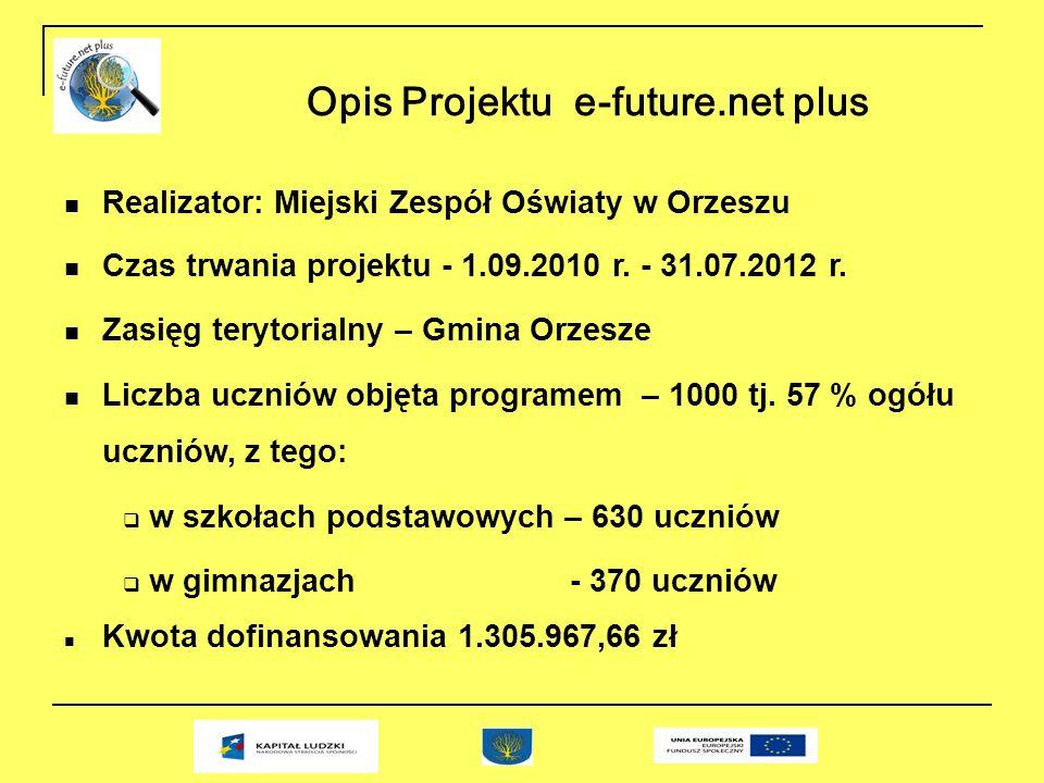 Opis Projektu e-future.net plus Realizator: Miejski Zespół Oświaty w Orzeszu Czas trwania projektu - 1.09.2010 r.