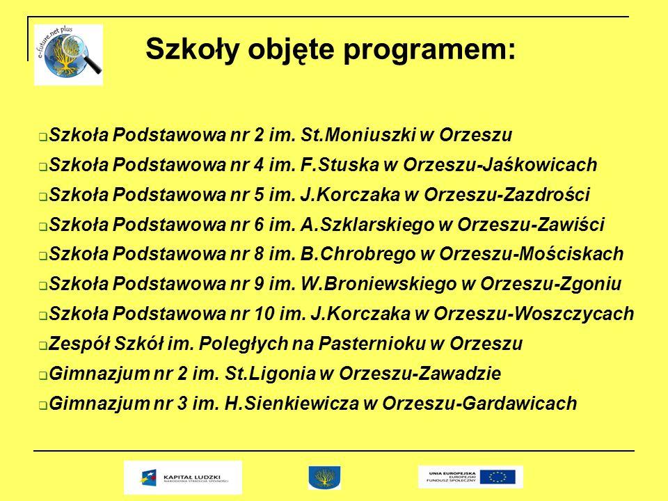 Szkoły objęte programem: Szkoła Podstawowa nr 2 im.