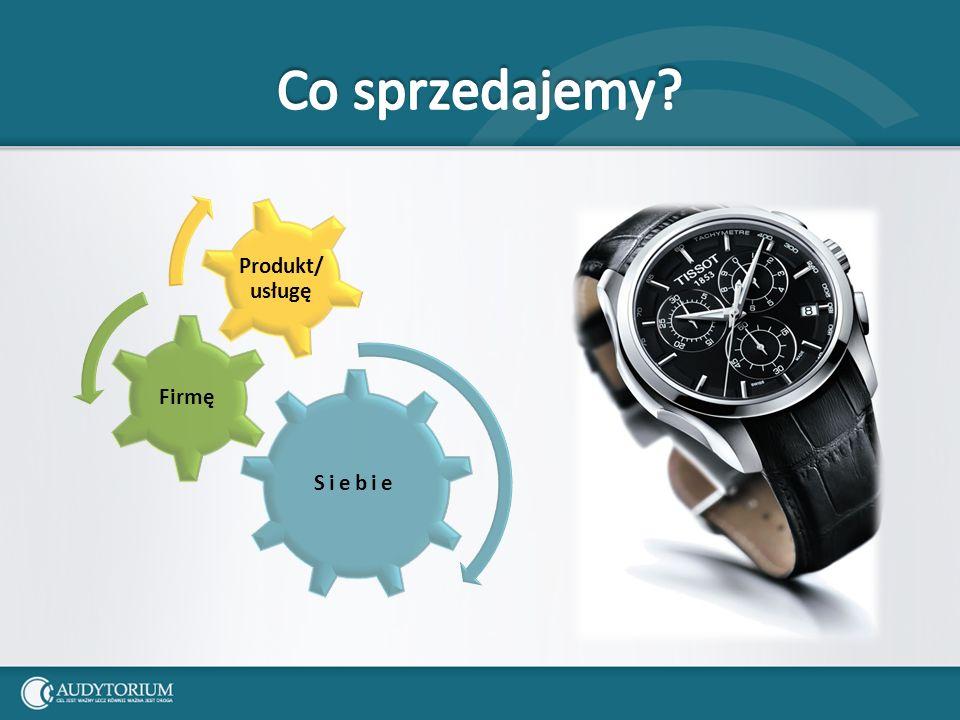 Siebie Firmę Produkt/ usługę