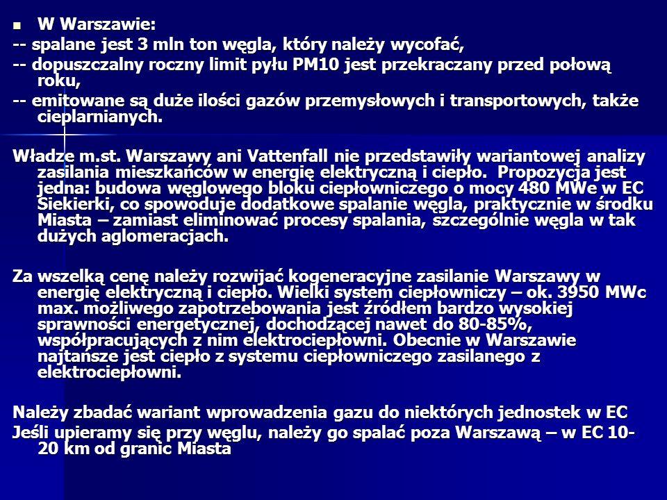 W Warszawie: W Warszawie: -- spalane jest 3 mln ton węgla, który należy wycofać, -- dopuszczalny roczny limit pyłu PM10 jest przekraczany przed połową roku, -- emitowane są duże ilości gazów przemysłowych i transportowych, także cieplarnianych.