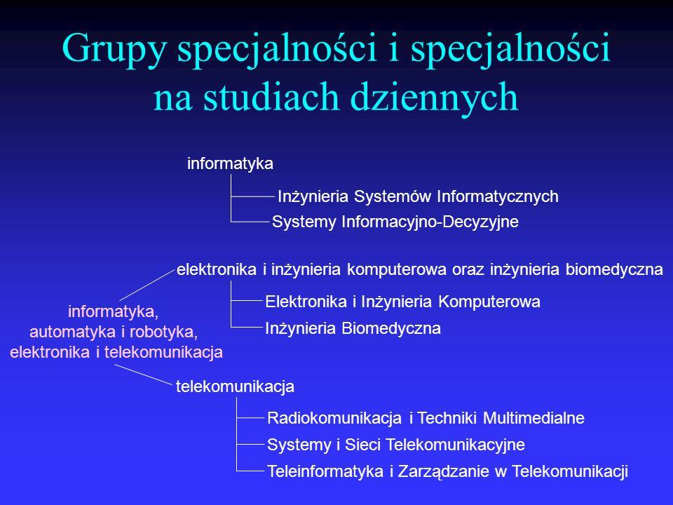 Grupy specjalności i specjalności na studiach dziennych informatyka elektronika i inżynieria komputerowa oraz inżynieria biomedyczna telekomunikacja I