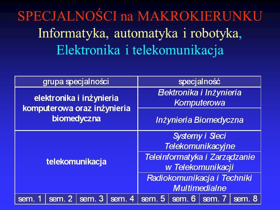 SPECJALNOŚCI na MAKROKIERUNKU Informatyka, automatyka i robotyka, Elektronika i telekomunikacja