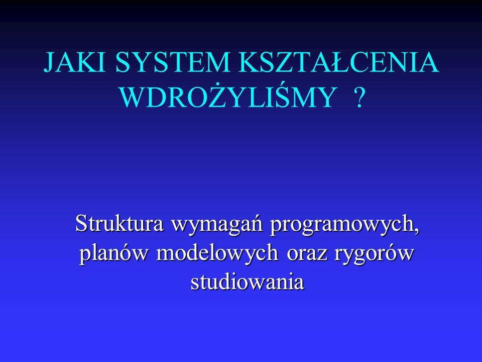 JAKI SYSTEM KSZTAŁCENIA WDROŻYLIŚMY ? Struktura wymagań programowych, planów modelowych oraz rygorów studiowania