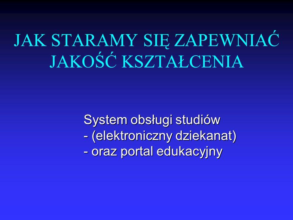 JAK STARAMY SIĘ ZAPEWNIAĆ JAKOŚĆ KSZTAŁCENIA System obsługi studiów - (elektroniczny dziekanat) - oraz portal edukacyjny