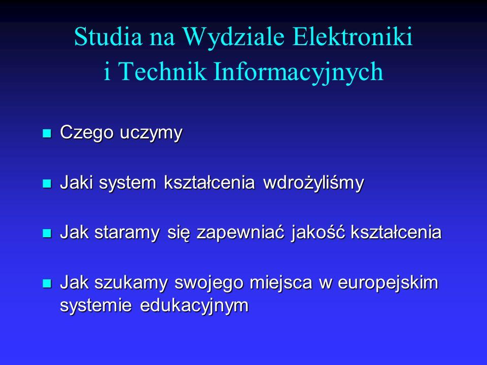 Studia na Wydziale Elektroniki i Technik Informacyjnych Czego uczymy Czego uczymy Jaki system kształcenia wdrożyliśmy Jaki system kształcenia wdrożyli