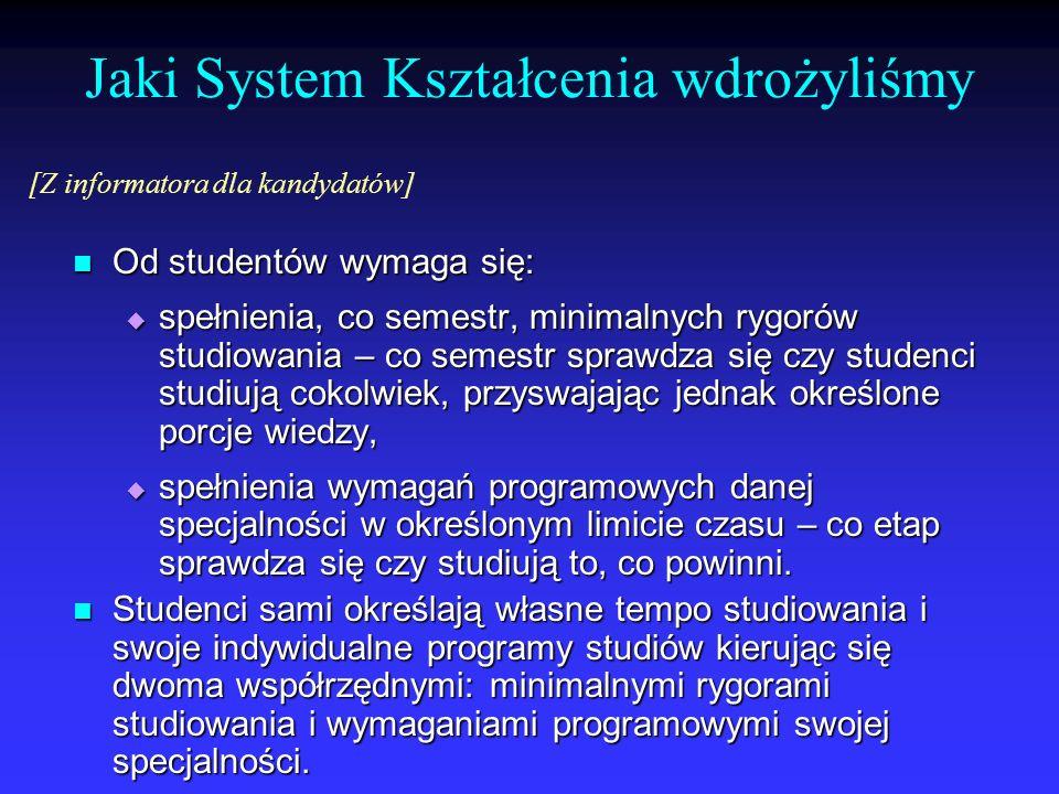 JAKI SYSTEM KSZTAŁCENIA WDROŻYLIŚMY .