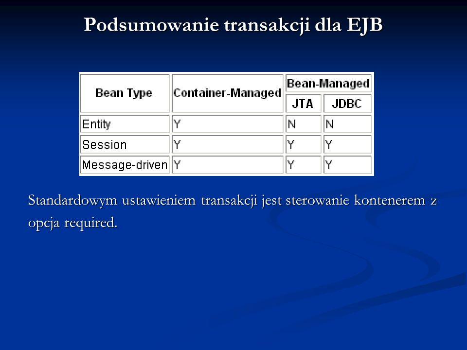 Podsumowanie transakcji dla EJB Standardowym ustawieniem transakcji jest sterowanie kontenerem z opcja required.