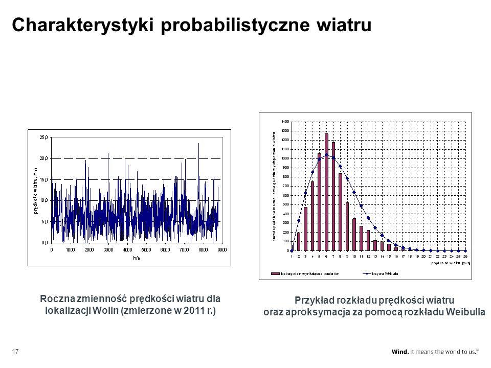 17 Charakterystyki probabilistyczne wiatru Przykład rozkładu prędkości wiatru oraz aproksymacja za pomocą rozkładu Weibulla Roczna zmienność prędkości