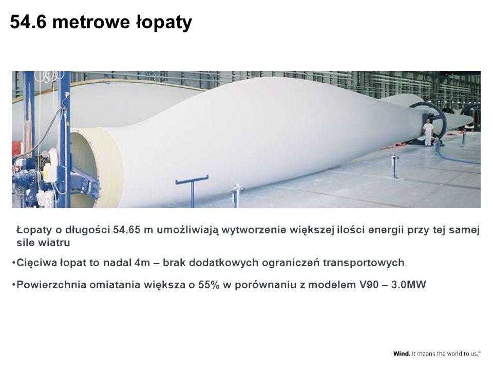 54.6 metrowe łopaty Łopaty o długości 54,65 m umożliwiają wytworzenie większej ilości energii przy tej samej sile wiatru Cięciwa łopat to nadal 4m – b