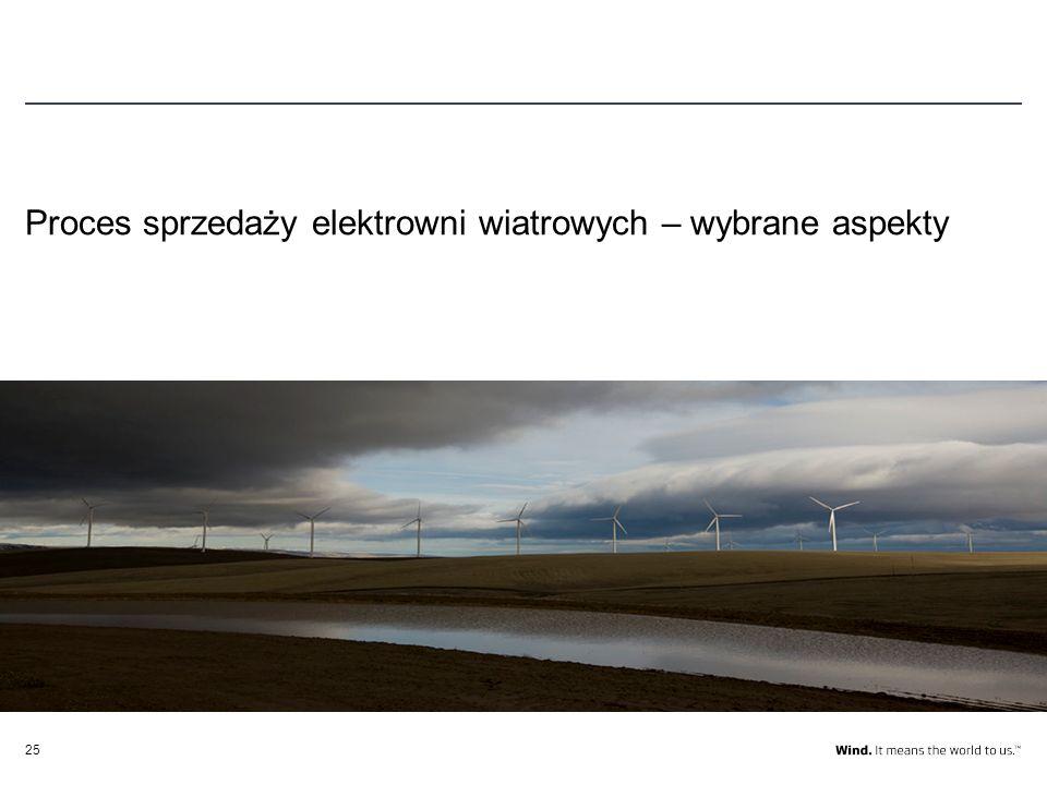25 Proces sprzedaży elektrowni wiatrowych – wybrane aspekty
