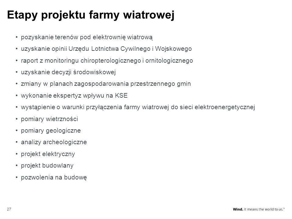 27 Etapy projektu farmy wiatrowej pozyskanie terenów pod elektrownię wiatrową uzyskanie opinii Urzędu Lotnictwa Cywilnego i Wojskowego raport z monito