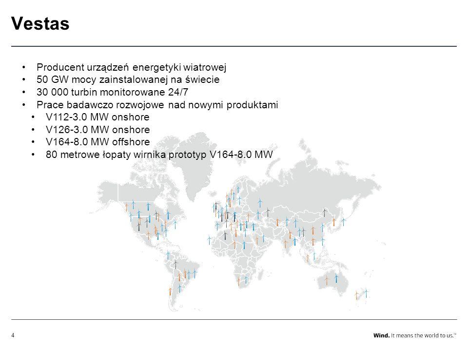 4 Vestas Producent urządzeń energetyki wiatrowej 50 GW mocy zainstalowanej na świecie 30 000 turbin monitorowane 24/7 Prace badawczo rozwojowe nad now