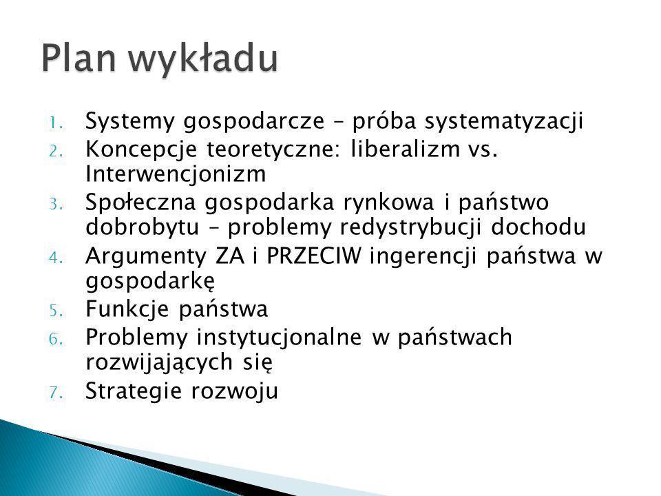 1. Systemy gospodarcze – próba systematyzacji 2. Koncepcje teoretyczne: liberalizm vs. Interwencjonizm 3. Społeczna gospodarka rynkowa i państwo dobro