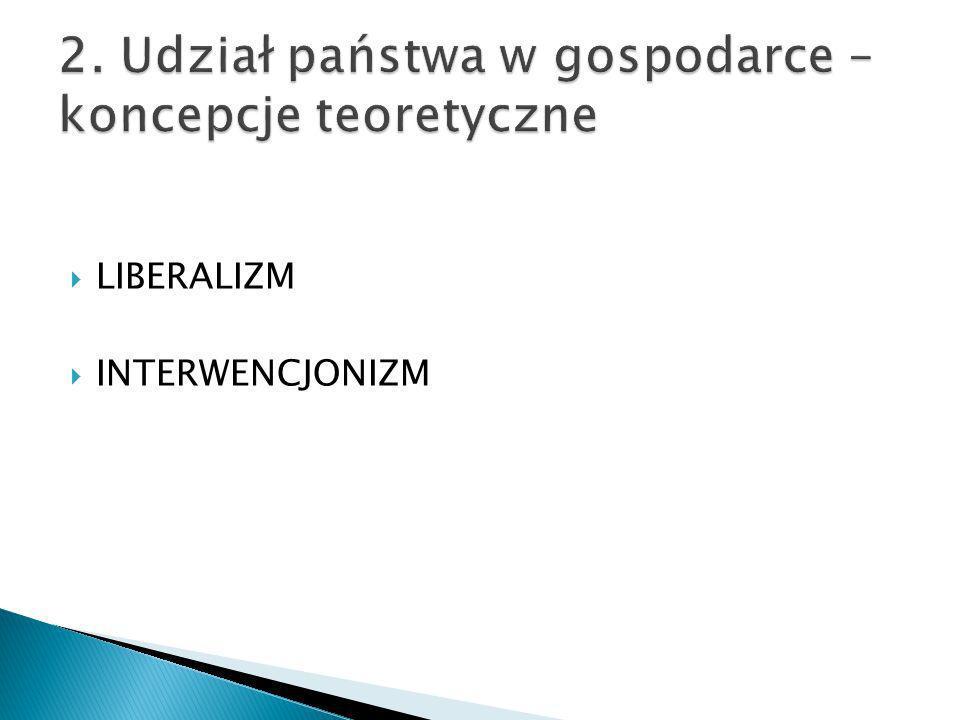 LIBERALIZM INTERWENCJONIZM