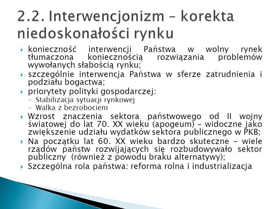 konieczność interwencji Państwa w wolny rynek tłumaczona koniecznością rozwiązania problemów wywołanych słabością rynku; szczególnie interwencja Państ