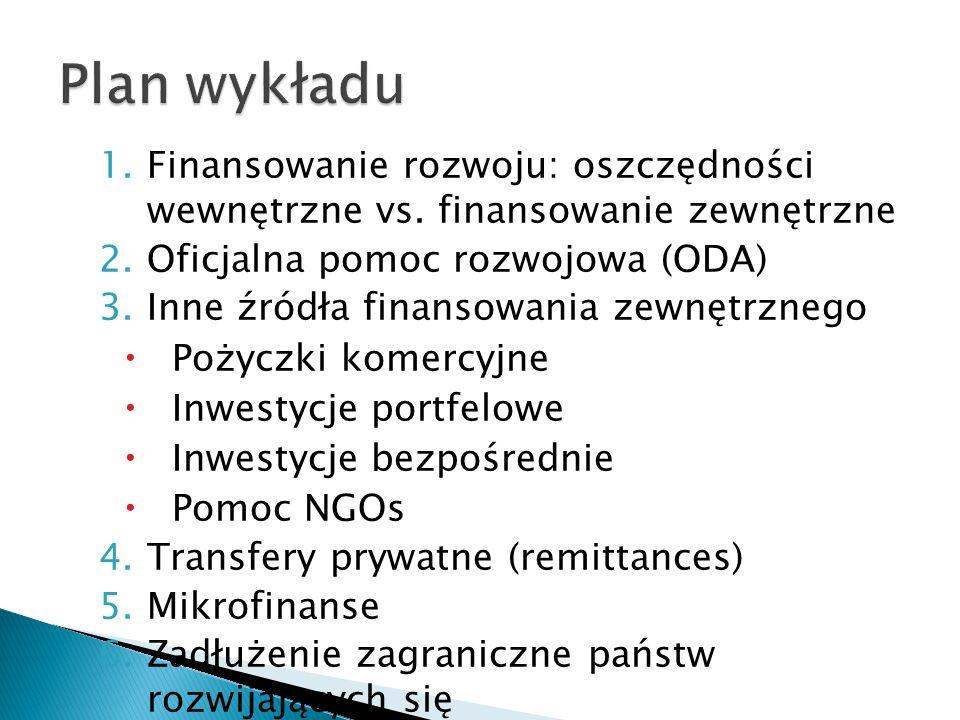 1.Finansowanie rozwoju: oszczędności wewnętrzne vs. finansowanie zewnętrzne 2.Oficjalna pomoc rozwojowa (ODA) 3.Inne źródła finansowania zewnętrznego