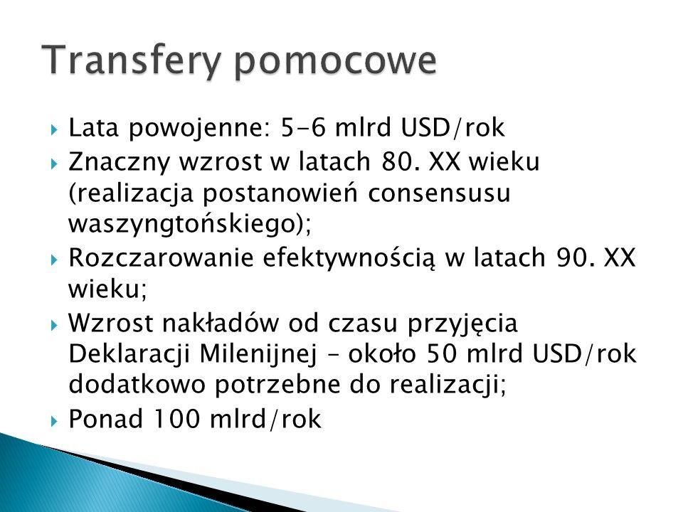 Lata powojenne: 5-6 mlrd USD/rok Znaczny wzrost w latach 80. XX wieku (realizacja postanowień consensusu waszyngtońskiego); Rozczarowanie efektywności