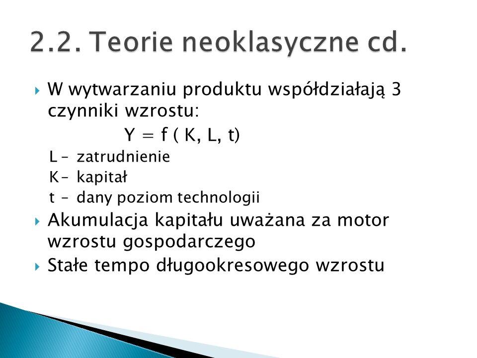 W wytwarzaniu produktu współdziałają 3 czynniki wzrostu: Y = f ( K, L, t) L–zatrudnienie K–kapitał t –dany poziom technologii Akumulacja kapitału uważ