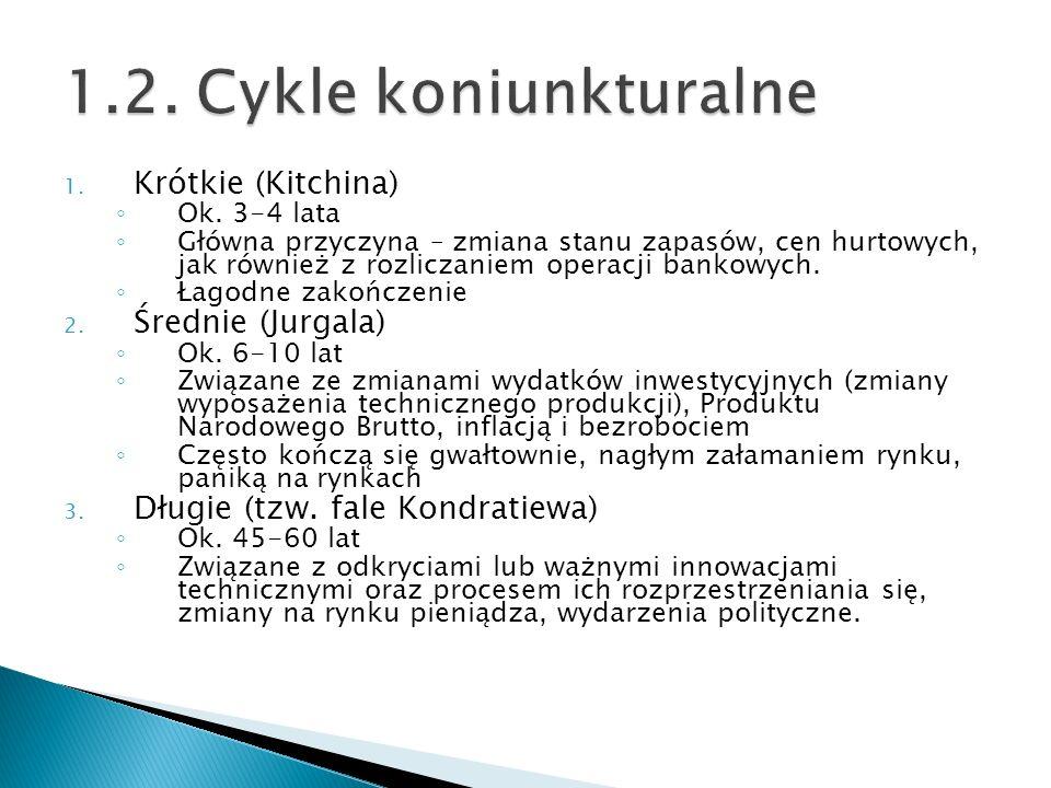 1. Krótkie (Kitchina) Ok. 3-4 lata Główna przyczyna – zmiana stanu zapasów, cen hurtowych, jak również z rozliczaniem operacji bankowych. Łagodne zako