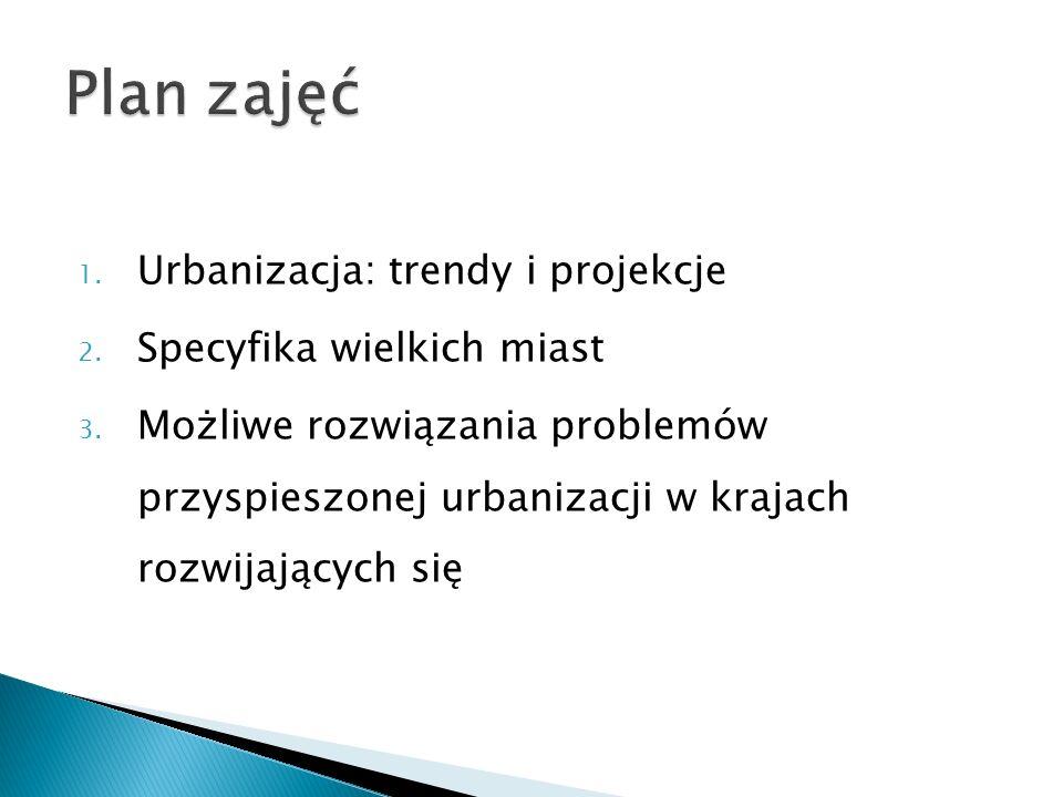 1. Urbanizacja: trendy i projekcje 2. Specyfika wielkich miast 3. Możliwe rozwiązania problemów przyspieszonej urbanizacji w krajach rozwijających się