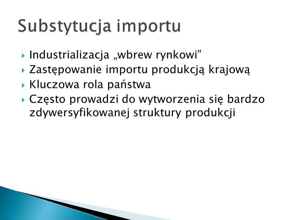 Industrializacja wbrew rynkowi Zastępowanie importu produkcją krajową Kluczowa rola państwa Często prowadzi do wytworzenia się bardzo zdywersyfikowane