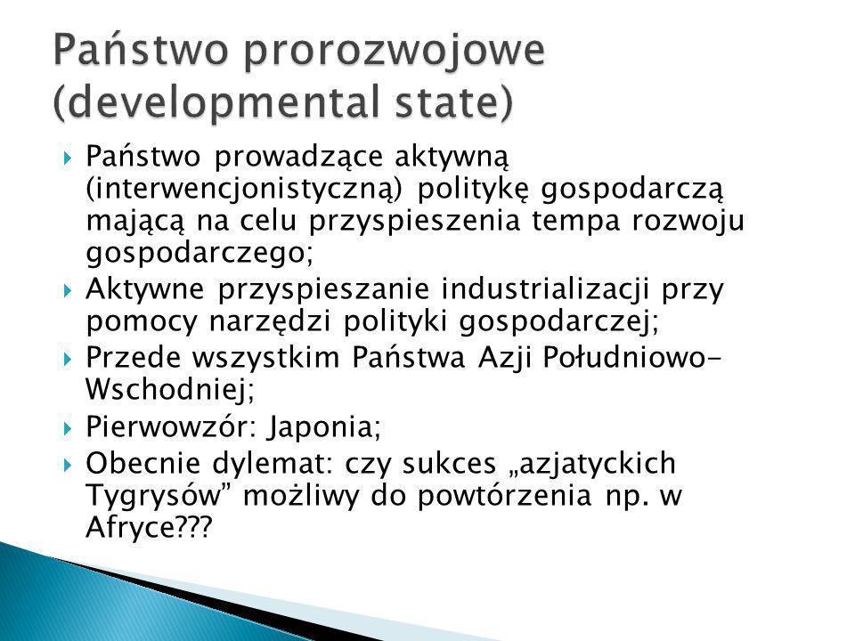 Państwo prowadzące aktywną (interwencjonistyczną) politykę gospodarczą mającą na celu przyspieszenia tempa rozwoju gospodarczego; Aktywne przyspieszan