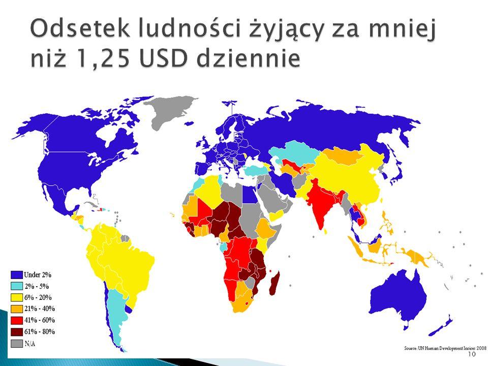 Różnica między kwotą, stanowiącą granicę ubóstwa a otrzymywanym dochodem; Informuje o głębokości ubóstwa; Ile brakuje biednym do przekroczenia granicy ubóstwa.