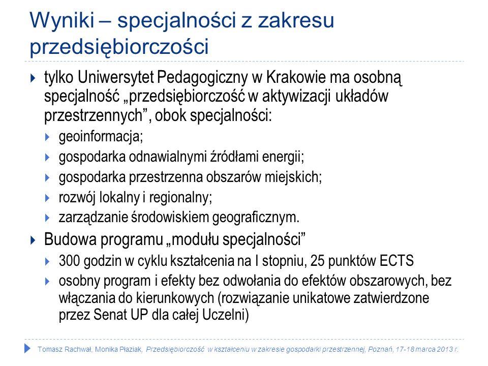 Tomasz Rachwał, Monika Płaziak, Przedsiębiorczość w kształceniu w zakresie gospodarki przestrzennej, Poznań, 17-18 marca 2013 r. Wyniki – specjalności