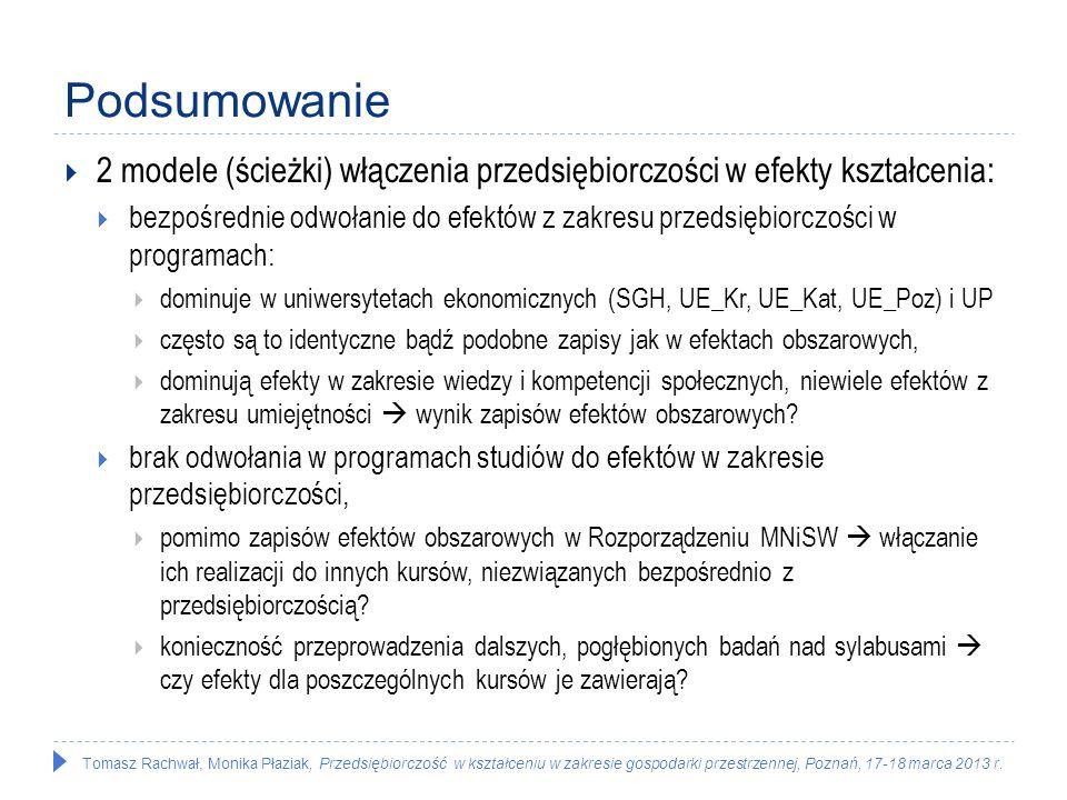 Tomasz Rachwał, Monika Płaziak, Przedsiębiorczość w kształceniu w zakresie gospodarki przestrzennej, Poznań, 17-18 marca 2013 r. Podsumowanie 2 modele