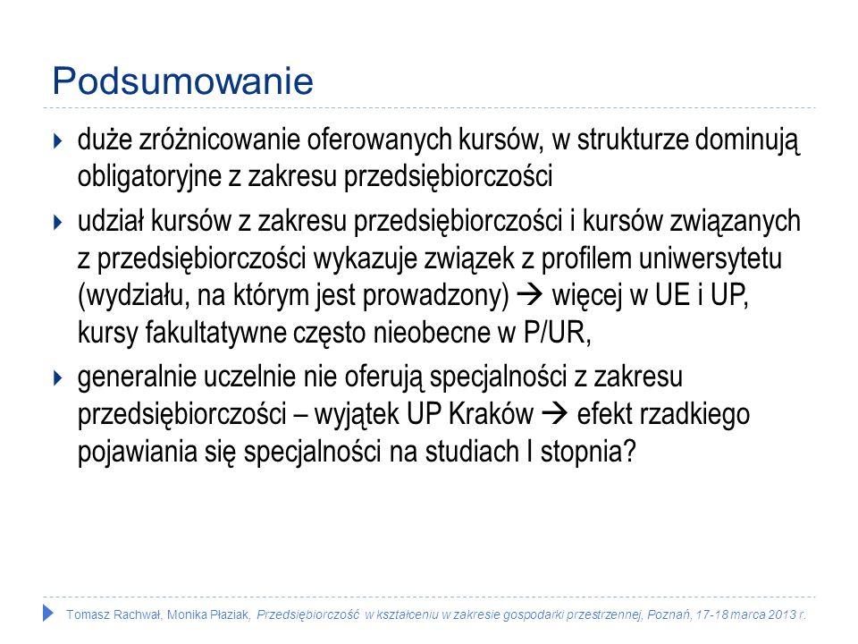Tomasz Rachwał, Monika Płaziak, Przedsiębiorczość w kształceniu w zakresie gospodarki przestrzennej, Poznań, 17-18 marca 2013 r. Podsumowanie duże zró
