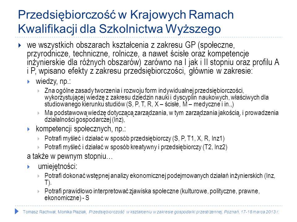 Tomasz Rachwał, Monika Płaziak, Przedsiębiorczość w kształceniu w zakresie gospodarki przestrzennej, Poznań, 17-18 marca 2013 r. Przedsiębiorczość w K