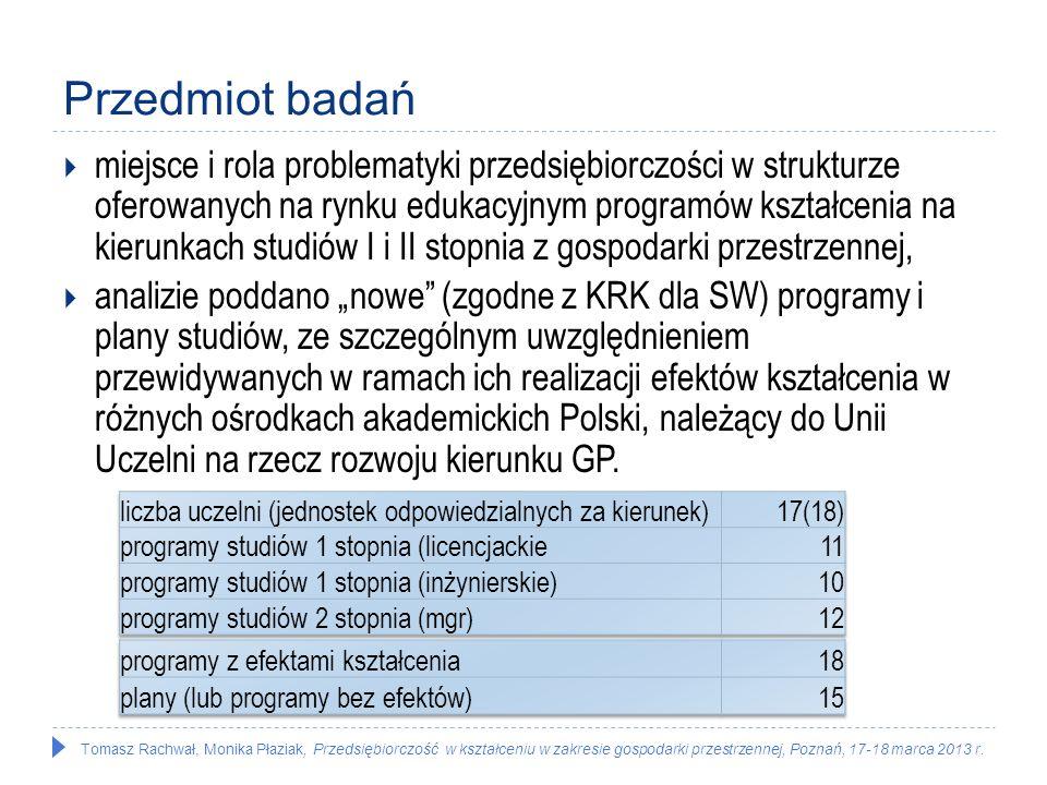 Tomasz Rachwał, Monika Płaziak, Przedsiębiorczość w kształceniu w zakresie gospodarki przestrzennej, Poznań, 17-18 marca 2013 r. Przedmiot badań miejs