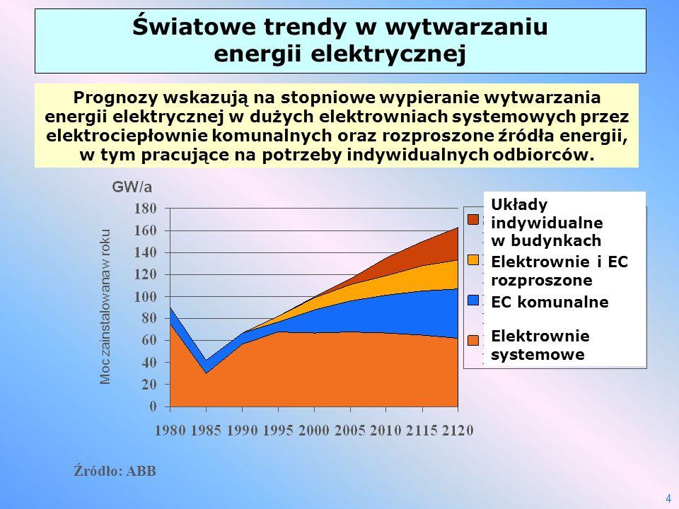 4 Światowe trendy w wytwarzaniu energii elektrycznej Moc zainstalowana w roku Źródło: ABB Prognozy wskazują na stopniowe wypieranie wytwarzania energi