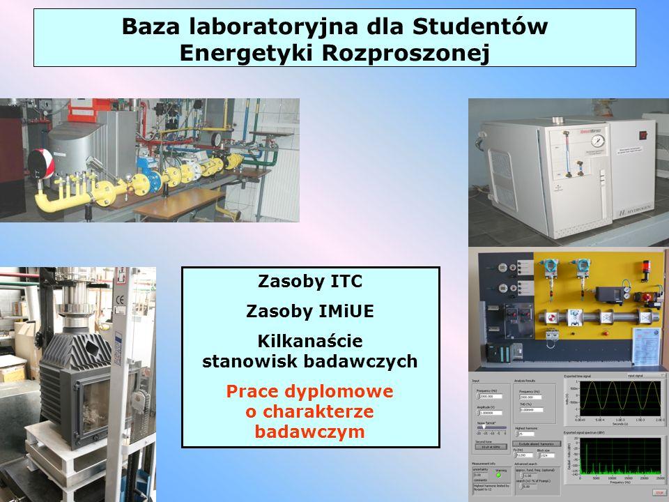 7 Baza laboratoryjna dla Studentów Energetyki Rozproszonej Zasoby ITC Zasoby IMiUE Kilkanaście stanowisk badawczych Prace dyplomowe o charakterze bada