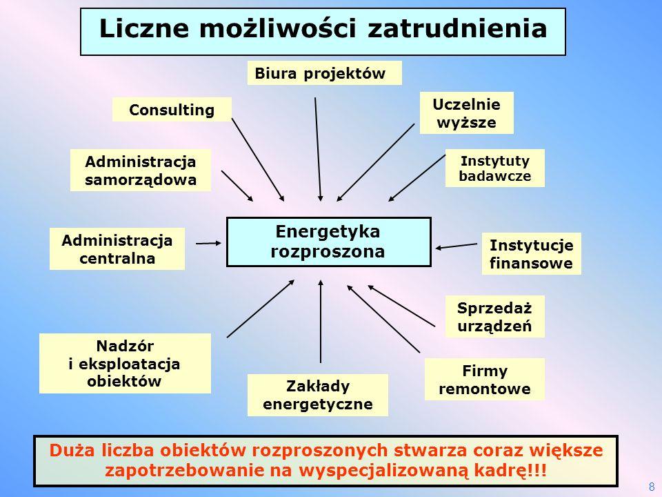 9 ZAPRASZAMY Opiekun Kierunku dyplomowania ze strony IMiUE: Prof.