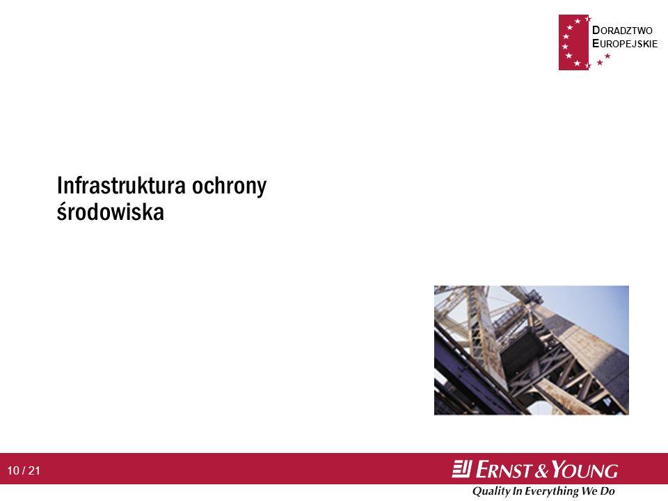 D ORADZTWO E UROPEJSKIE 10 / 21 Infrastruktura ochrony środowiska